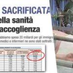 """Italien: In den letzten 10 Jahren 175Krankenhäuser geschlossen, aber 9.282 """"Aufnahmezentren"""" eröffnet"""
