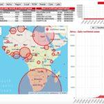 Italien: Coronavirus kommt auf den Booten; das Leben der Einheimischen zählt dabei nicht