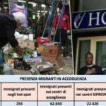 Italien: 250.000 Italiener essen bei der Caritas, 85.000 Migranten leben im Hotel