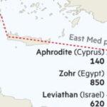 Die EastMed-Pipeline: alle Vor- und Nachteile