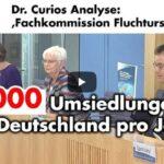 Dr. Curios Analyse: Fachkommission möchte 40.000 Migranten nach Deutschland umsiedeln
